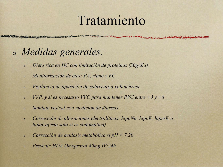 Tratamiento Medidas generales.