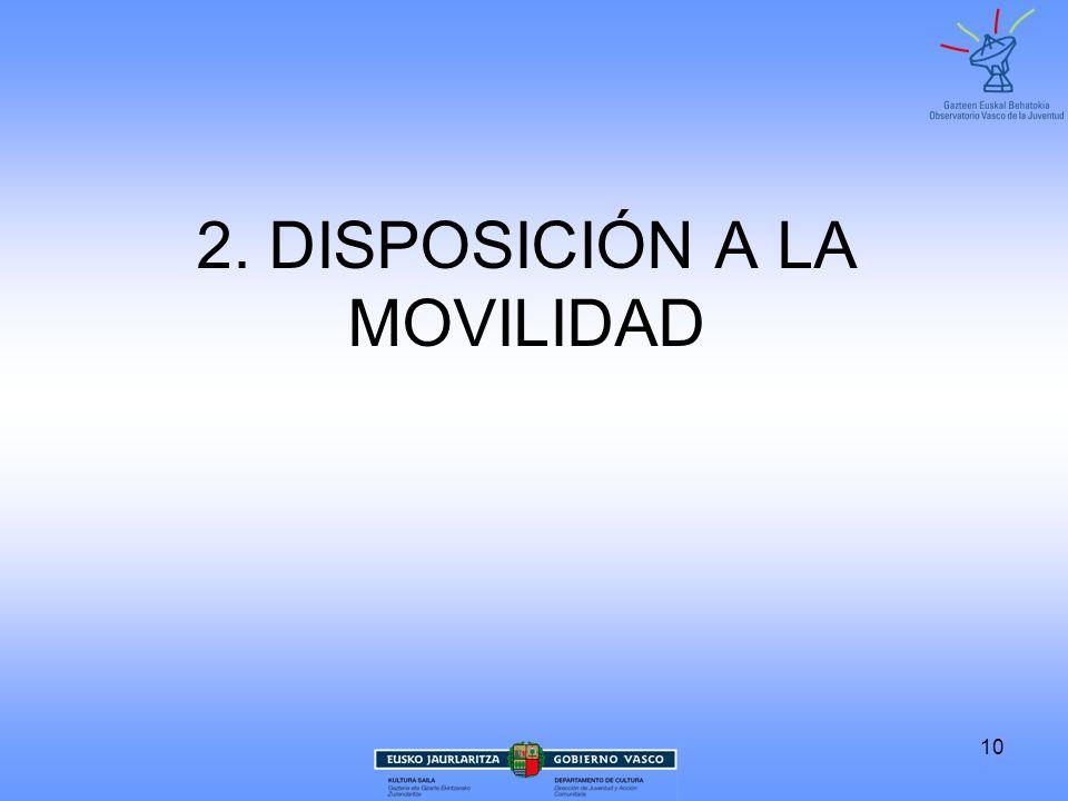 2. DISPOSICIÓN A LA MOVILIDAD