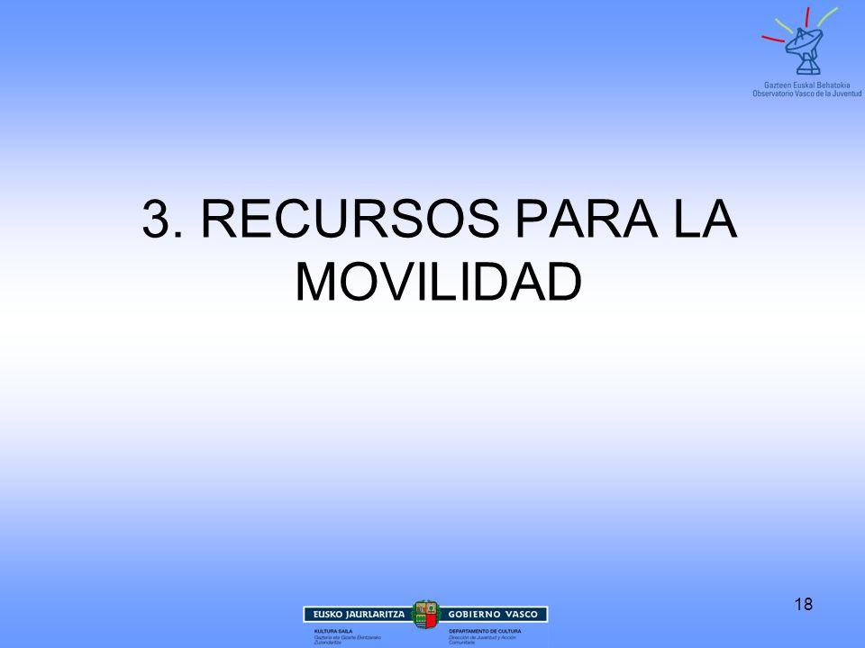 3. RECURSOS PARA LA MOVILIDAD