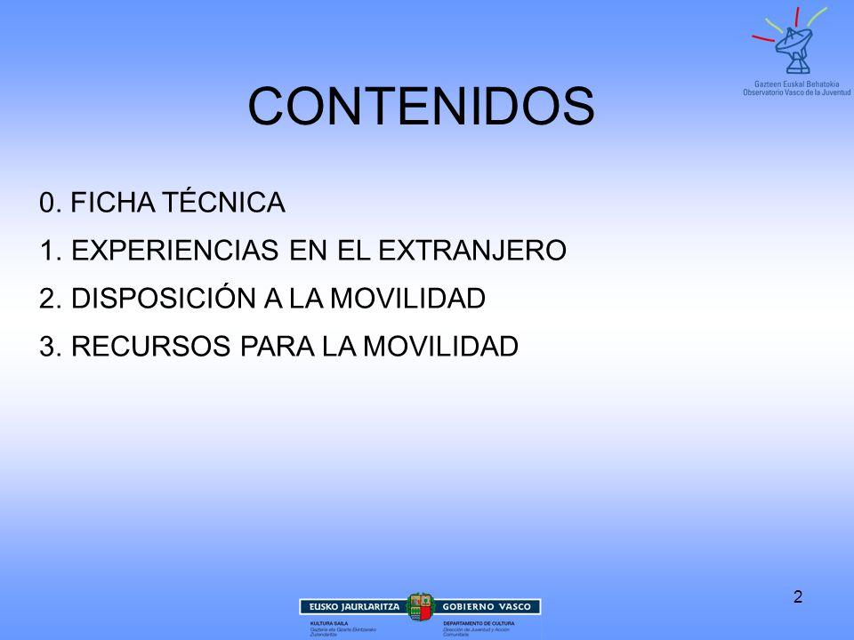 CONTENIDOS 0. FICHA TÉCNICA EXPERIENCIAS EN EL EXTRANJERO