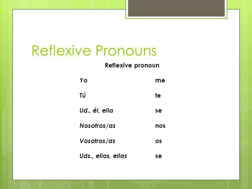 Reflexive Pronouns Reflexive pronoun Yo me Tú te Ud., él, ella se