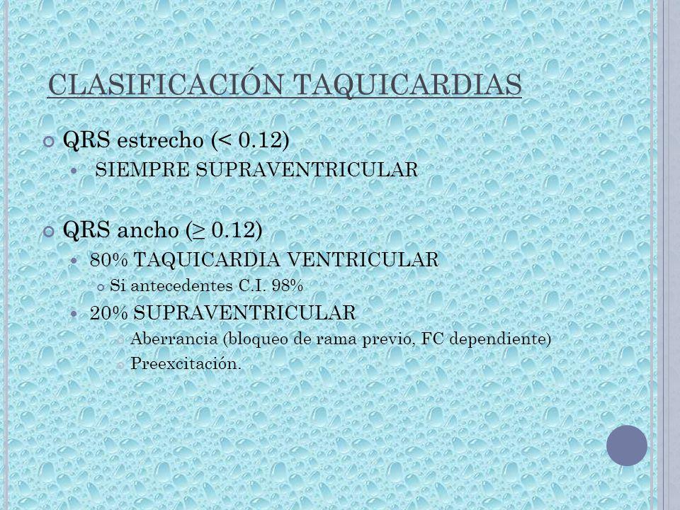 CLASIFICACIÓN TAQUICARDIAS