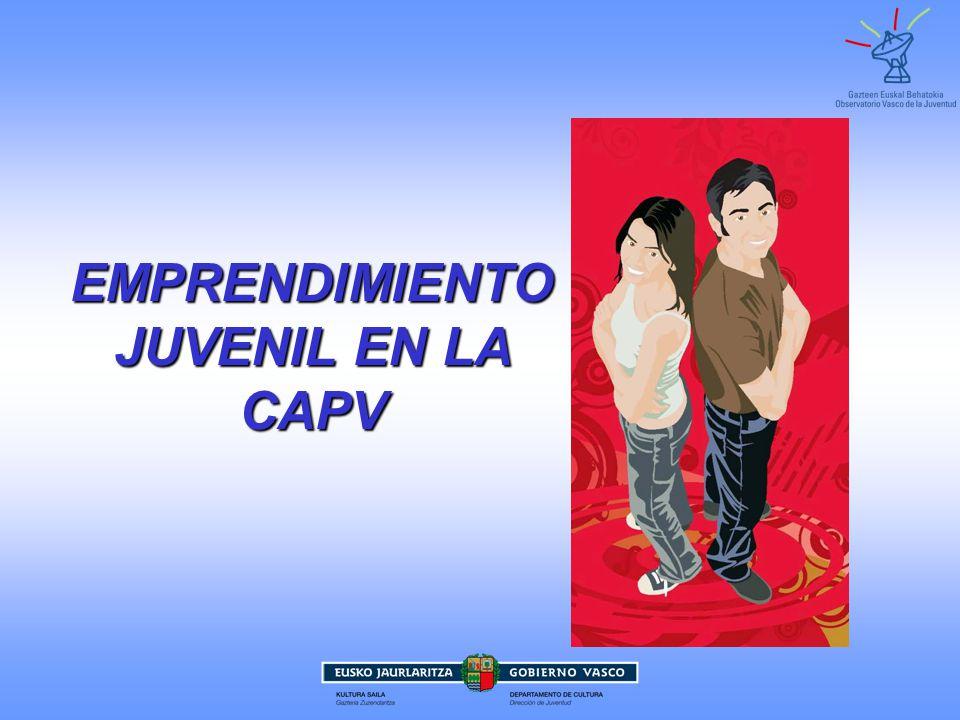 EMPRENDIMIENTO JUVENIL EN LA CAPV
