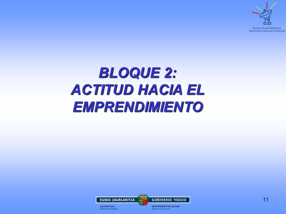 ACTITUD HACIA EL EMPRENDIMIENTO