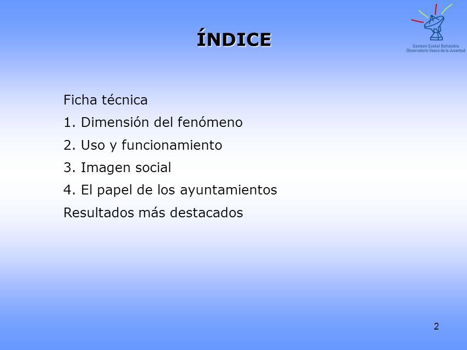 ÍNDICE Ficha técnica Dimensión del fenómeno Uso y funcionamiento