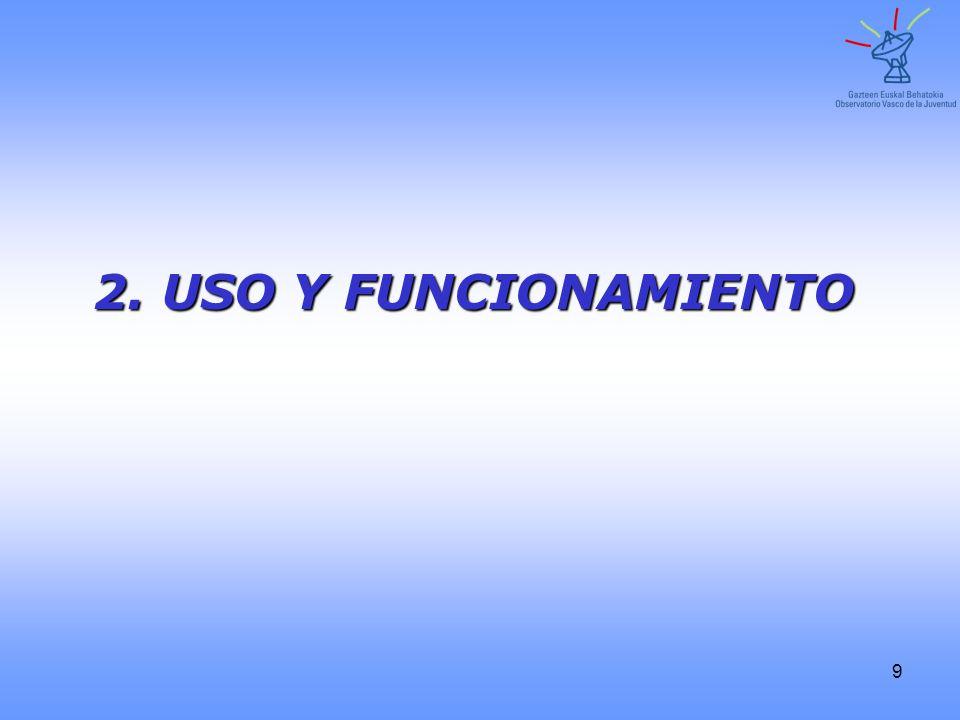 2. USO Y FUNCIONAMIENTO