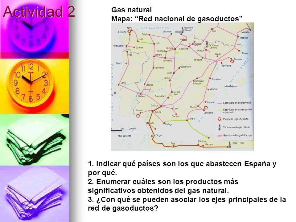 Actividad 2 Gas natural Mapa: Red nacional de gasoductos