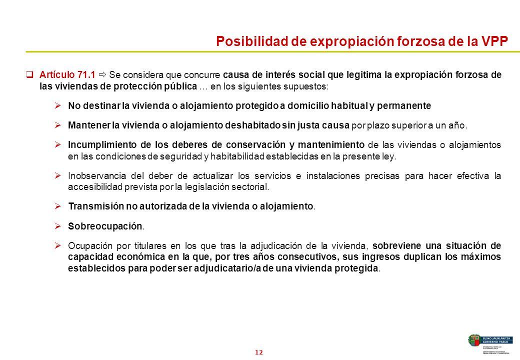Posibilidad de expropiación forzosa de la VPP