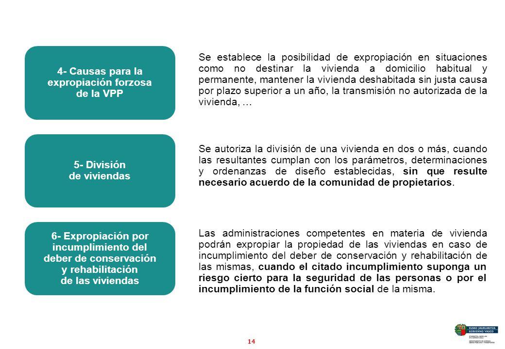 4- Causas para la expropiación forzosa de la VPP