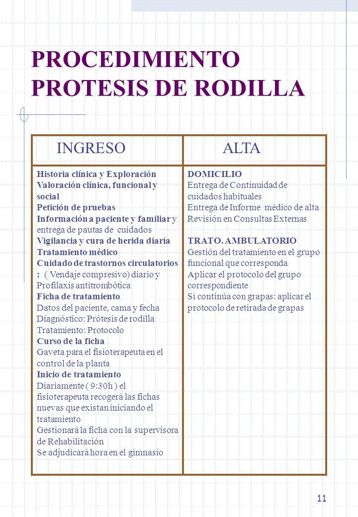 PROCEDIMIENTO PROTESIS DE RODILLA