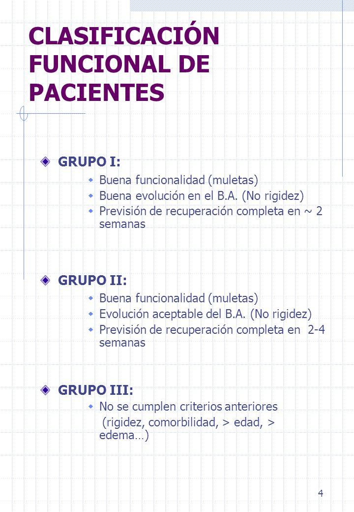 CLASIFICACIÓN FUNCIONAL DE PACIENTES
