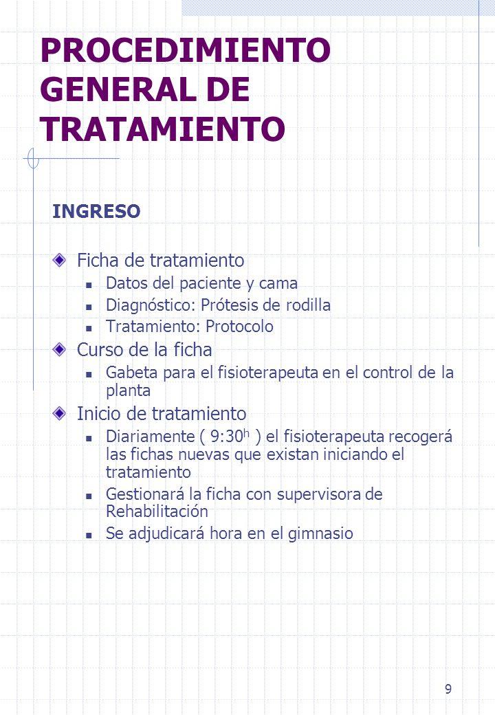PROCEDIMIENTO GENERAL DE TRATAMIENTO
