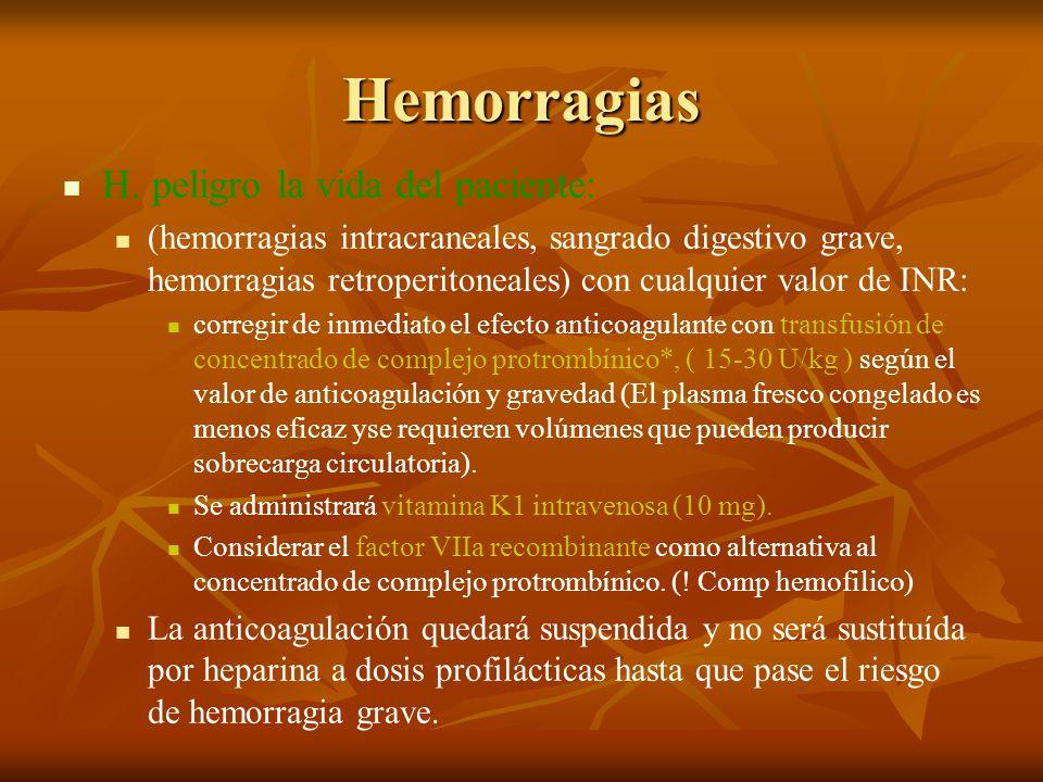 Hemorragias H. peligro la vida del paciente: