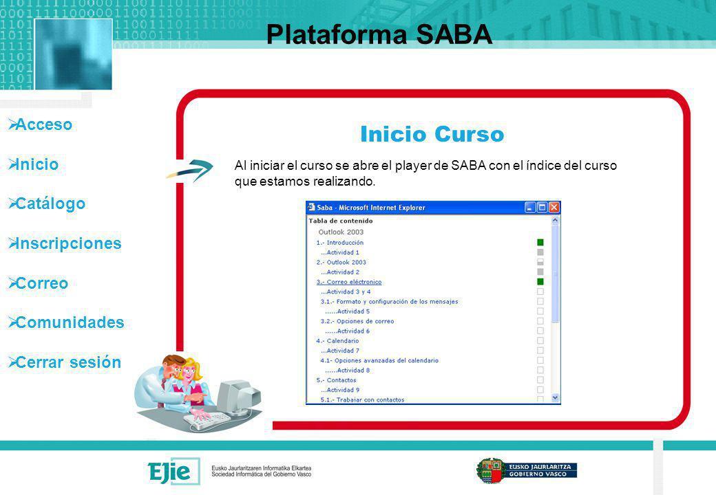 Plataforma SABA Inicio Curso