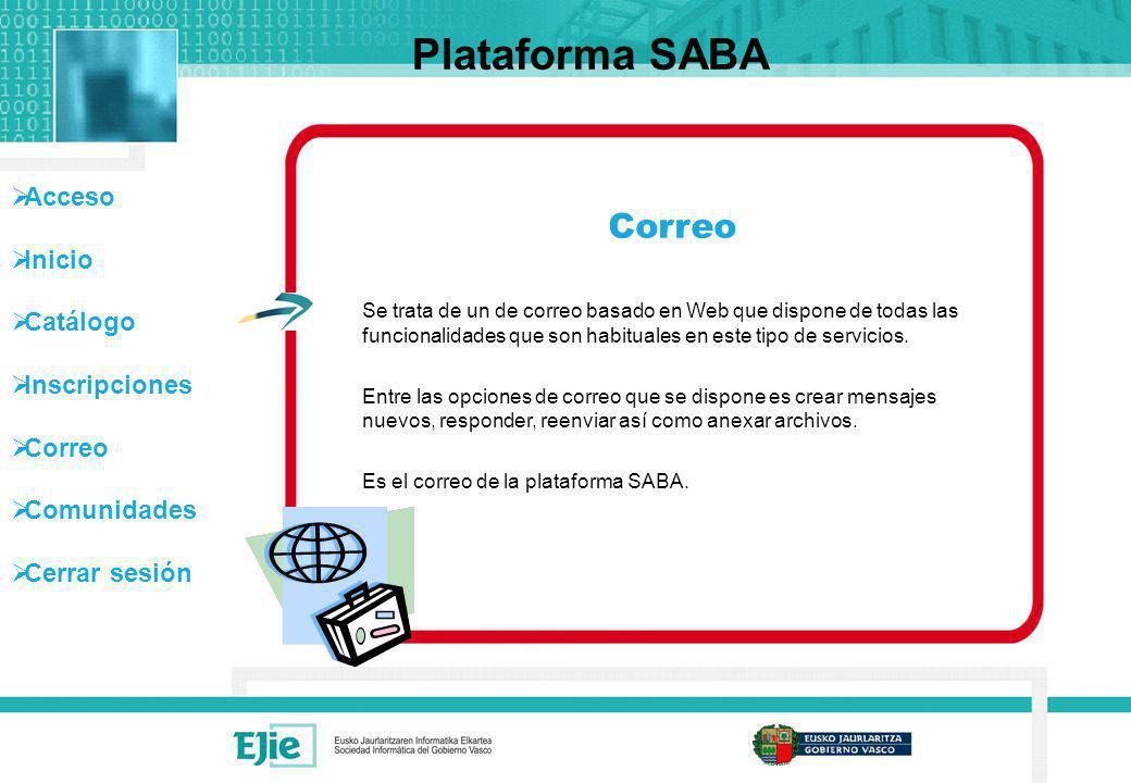Plataforma SABA Correo