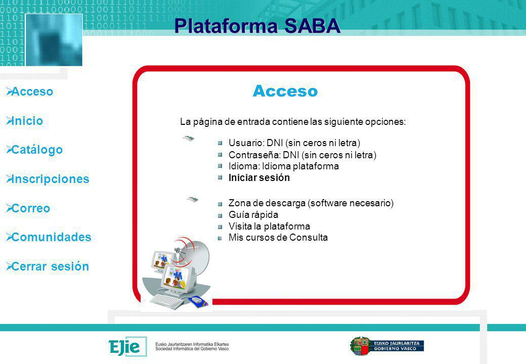 Plataforma SABA Acceso Usuario: DNI (sin ceros ni letra)