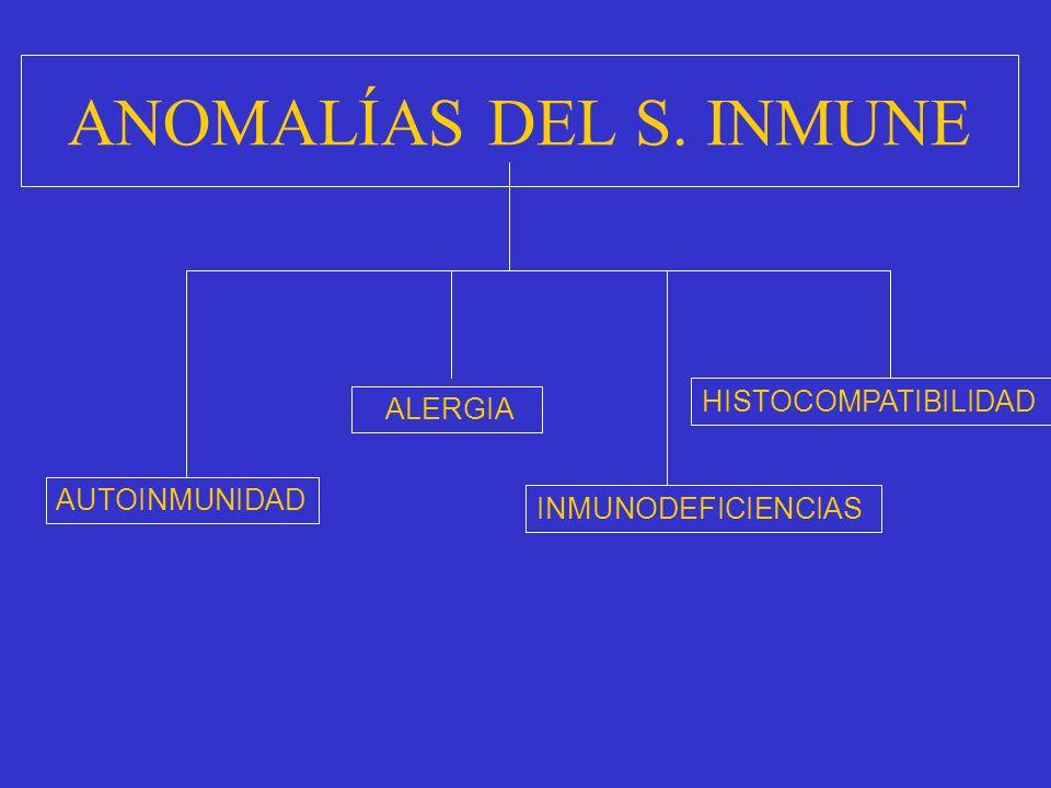 ANOMALÍAS DEL S. INMUNE HISTOCOMPATIBILIDAD ALERGIA AUTOINMUNIDAD