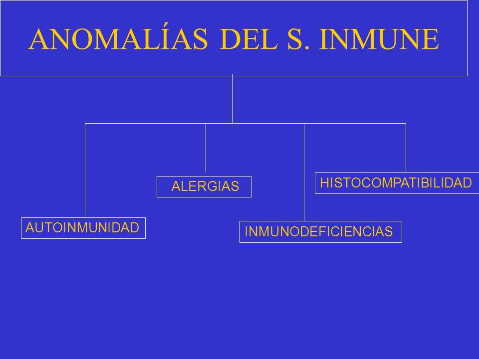 ANOMALÍAS DEL S. INMUNE HISTOCOMPATIBILIDAD ALERGIAS AUTOINMUNIDAD