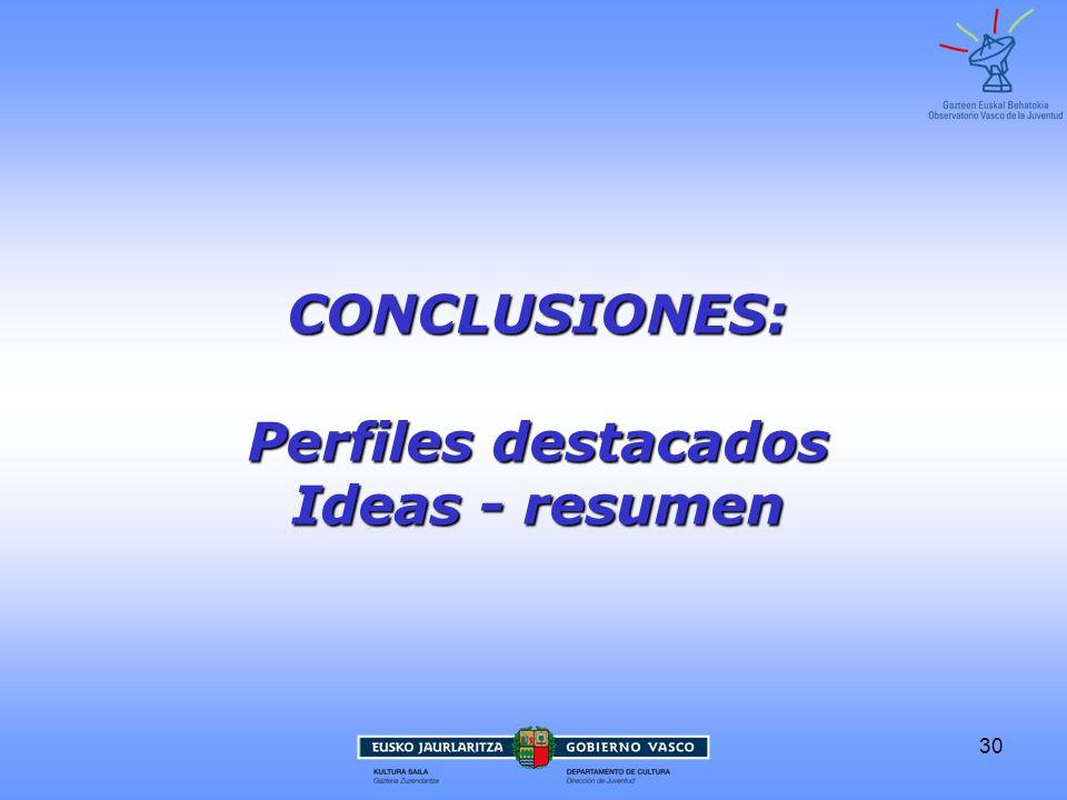 CONCLUSIONES: Perfiles destacados Ideas - resumen