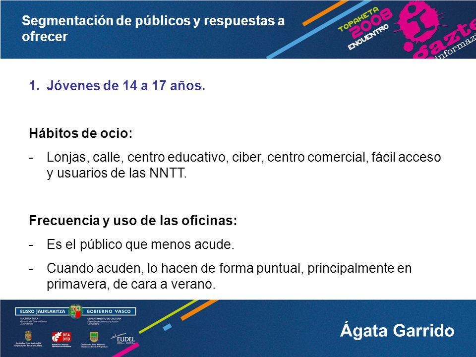 Jóvenes de 14 a 17 años. Hábitos de ocio: Lonjas, calle, centro educativo, ciber, centro comercial, fácil acceso y usuarios de las NNTT.
