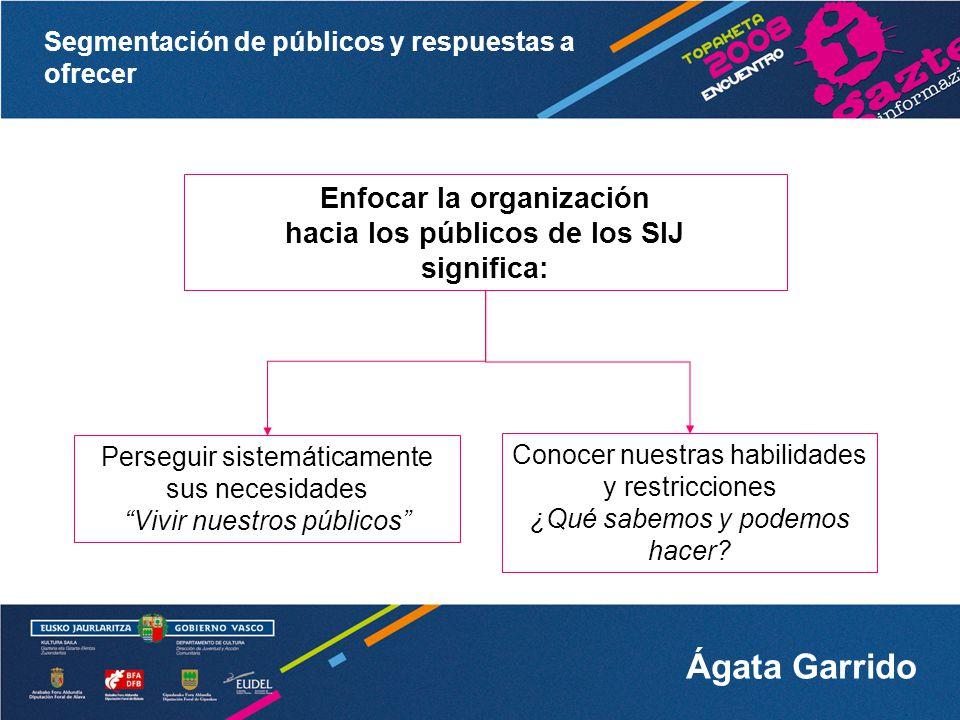 Enfocar la organización hacia los públicos de los SIJ