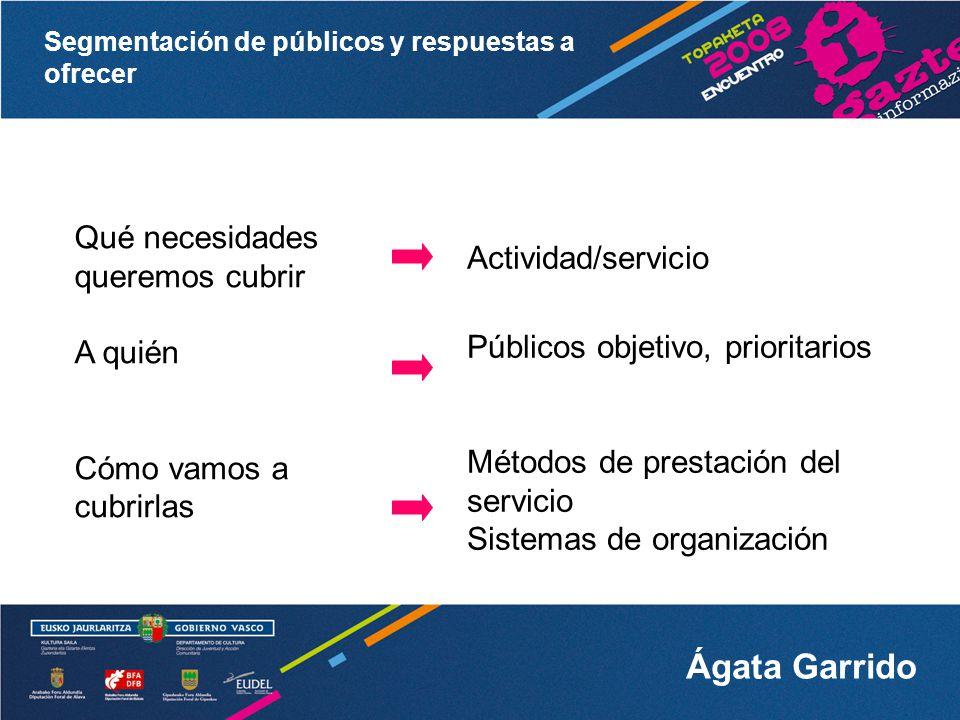 Actividad/servicio Públicos objetivo, prioritarios. Métodos de prestación del servicio. Sistemas de organización.
