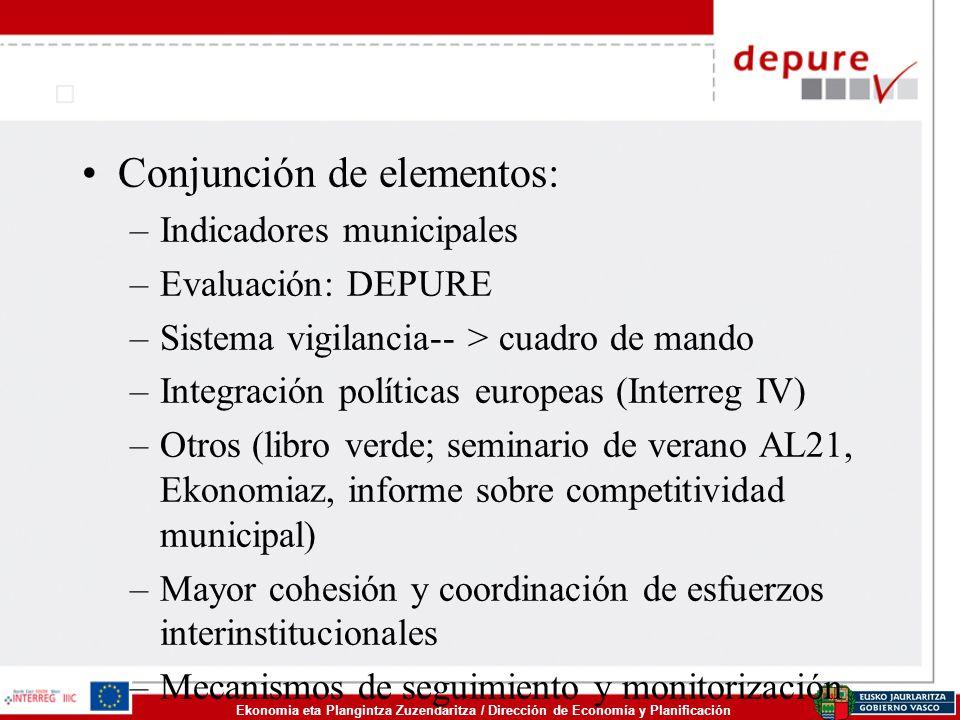 Conjunción de elementos: