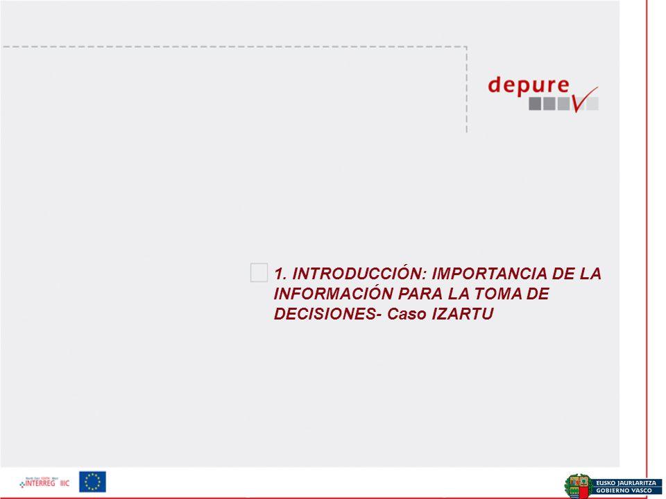 1. INTRODUCCIÓN: IMPORTANCIA DE LA INFORMACIÓN PARA LA TOMA DE DECISIONES- Caso IZARTU
