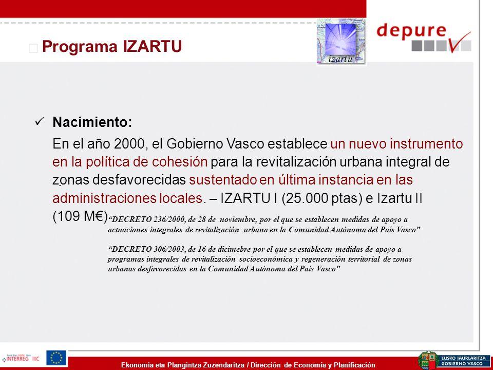 Programa IZARTU Nacimiento: