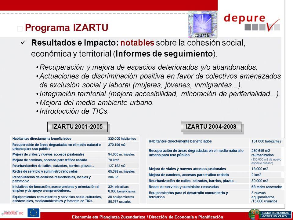 Programa IZARTU Resultados e Impacto: notables sobre la cohesión social, económica y territorial (Informes de seguimiento).