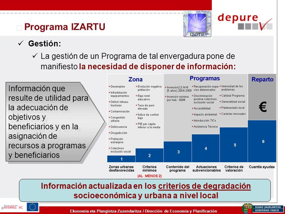 Programa IZARTU Gestión: