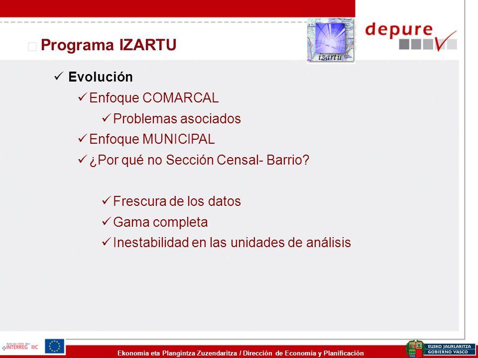 Programa IZARTU Evolución Enfoque COMARCAL Problemas asociados