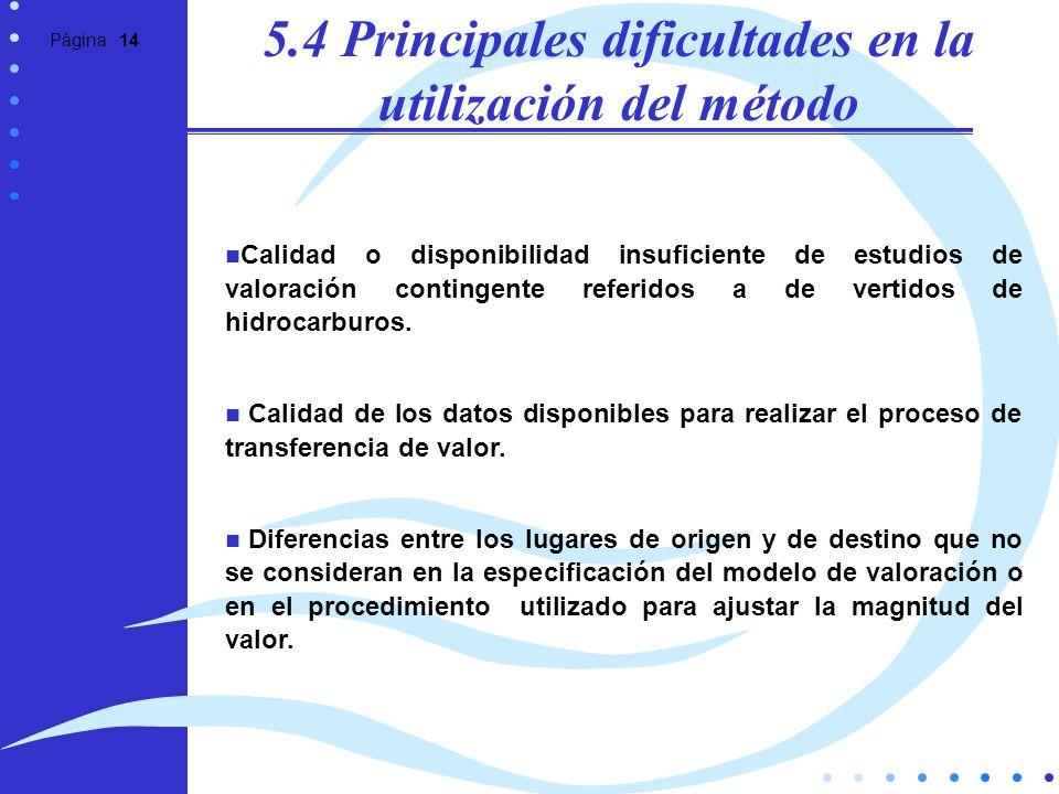 5.4 Principales dificultades en la utilización del método