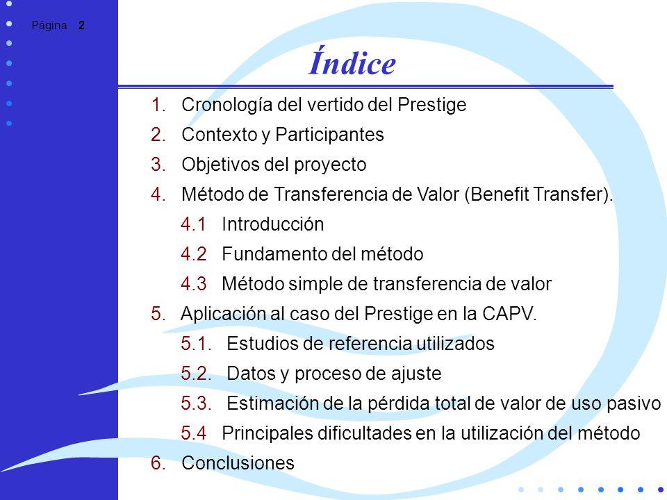 Índice 1. Cronología del vertido del Prestige