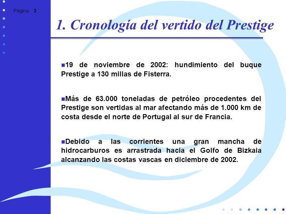 1. Cronología del vertido del Prestige