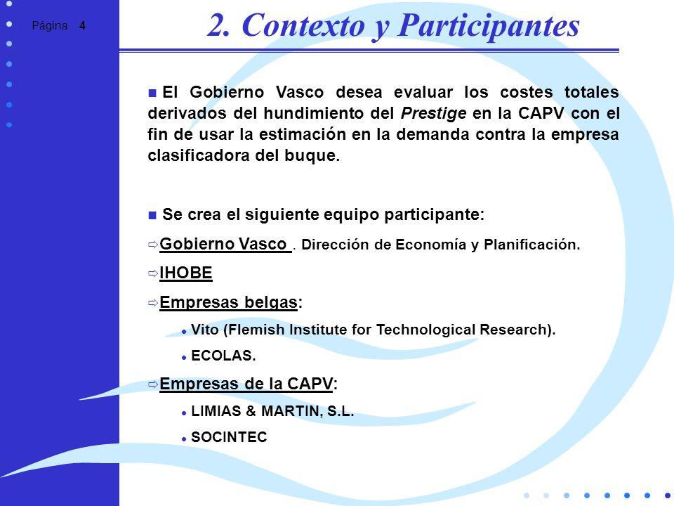 2. Contexto y Participantes