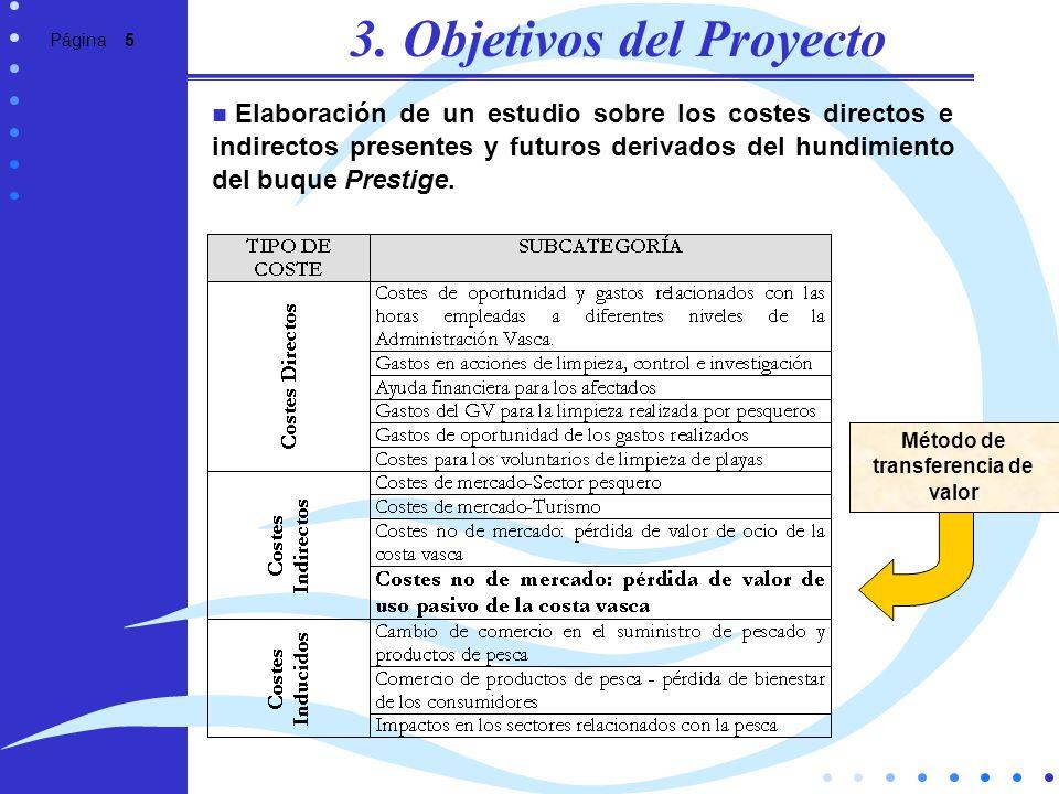3. Objetivos del Proyecto Método de transferencia de valor