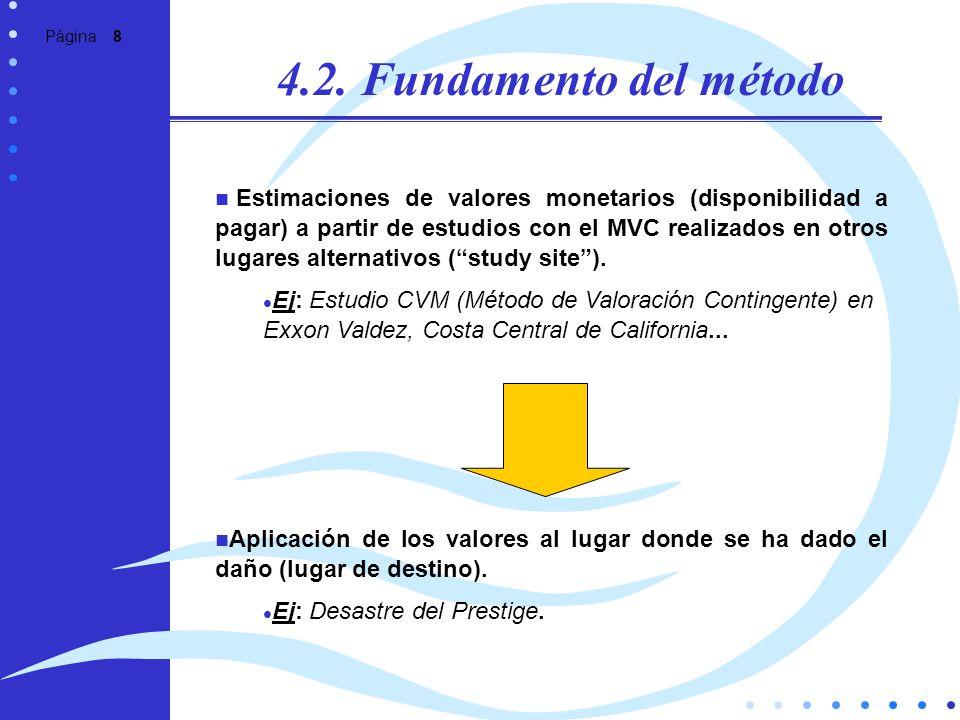 4.2. Fundamento del método