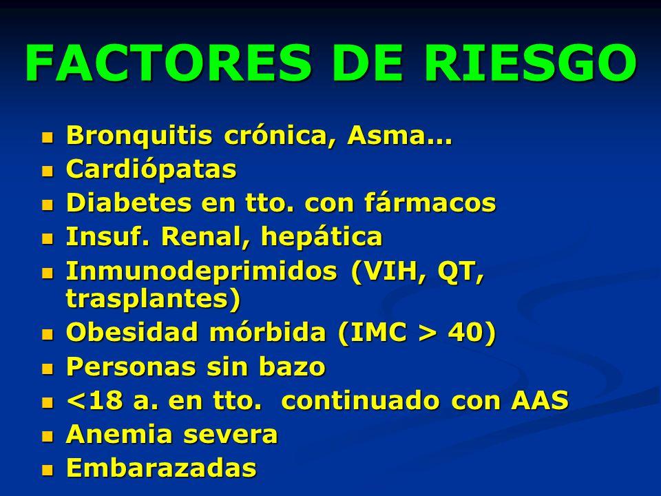 FACTORES DE RIESGO Bronquitis crónica, Asma... Cardiópatas