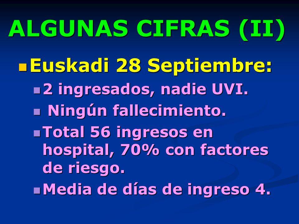 ALGUNAS CIFRAS (II) Euskadi 28 Septiembre: 2 ingresados, nadie UVI.