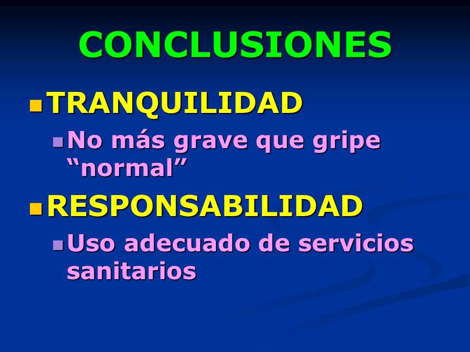 CONCLUSIONES TRANQUILIDAD RESPONSABILIDAD