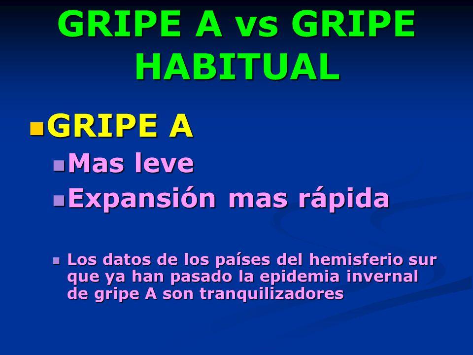 GRIPE A vs GRIPE HABITUAL