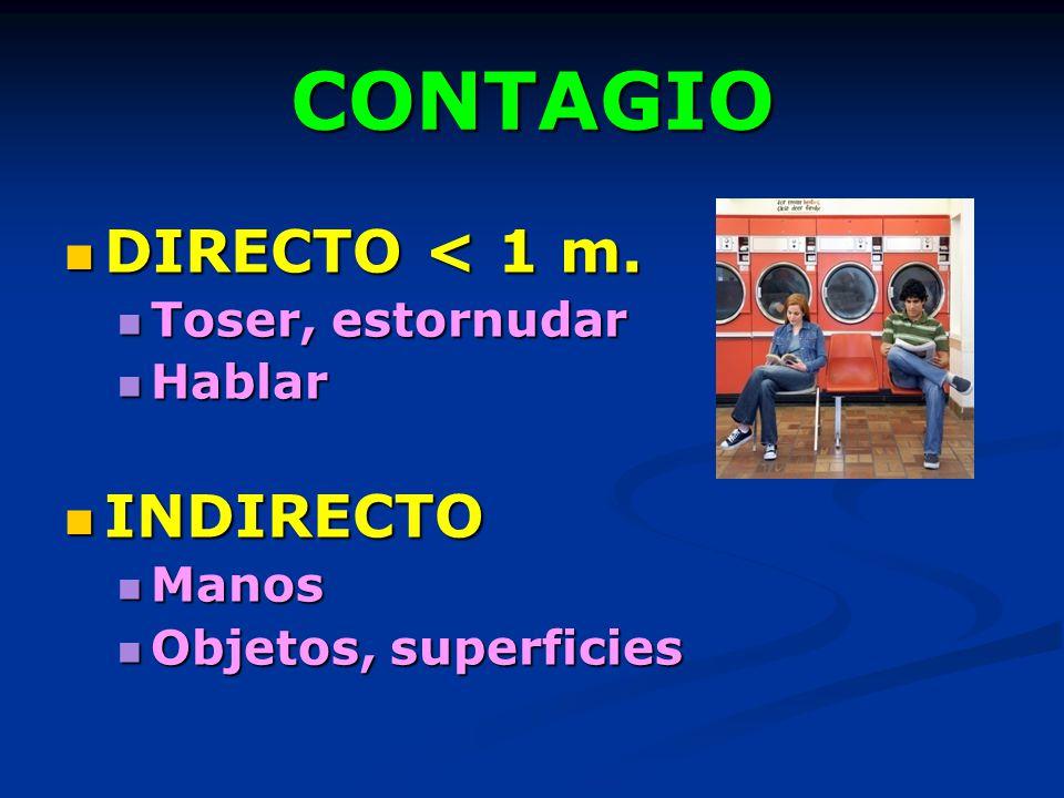 CONTAGIO DIRECTO < 1 m. INDIRECTO Toser, estornudar Hablar Manos