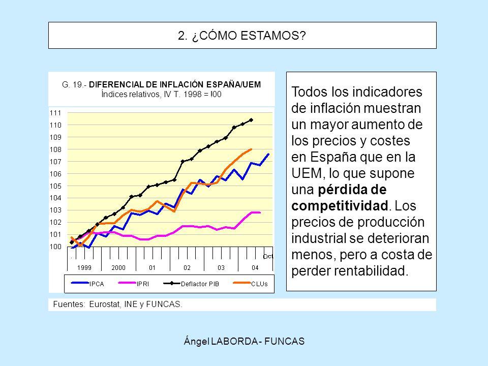 industrial se deterioran menos, pero a costa de perder rentabilidad.