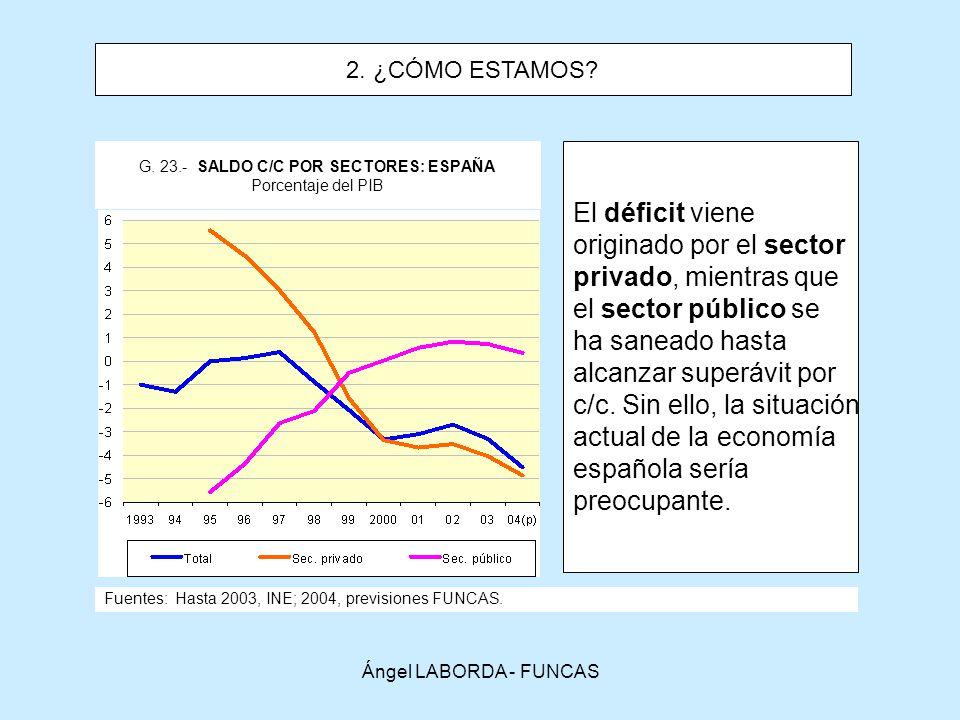 G. 23.- SALDO C/C POR SECTORES: ESPAÑA Porcentaje del PIB