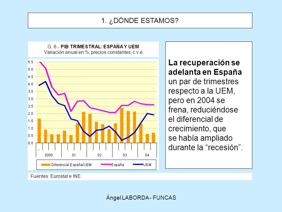 La recuperación se adelanta en España un par de trimestres