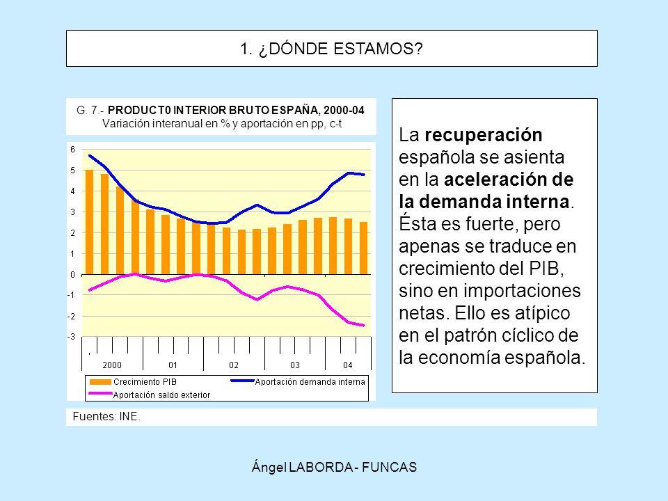 La recuperación española se asienta en la aceleración de