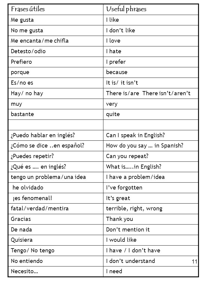 Frases útiles Useful phrases Me gusta I like No me gusta I don't like