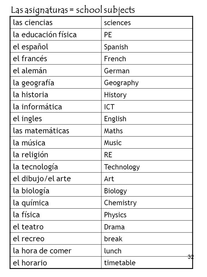 Las asignaturas = school subjects