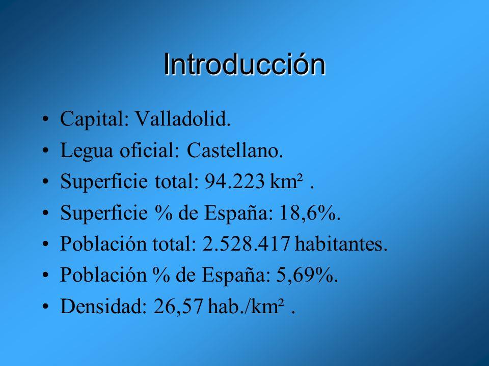 Introducción Capital: Valladolid. Legua oficial: Castellano.